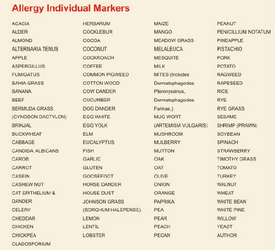 allergy individual markers