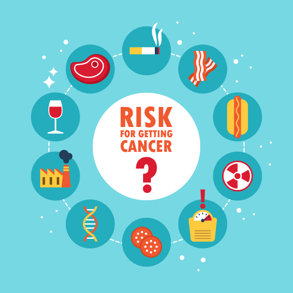 Important Cancer Prevention Tips You Should Must Know
