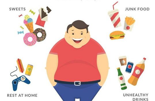 Why is Obesity a Health Problem?