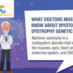 What Doctors Must Know About Myotonic Dystrophy Genetic Test