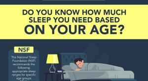 How Much Sleep You Need
