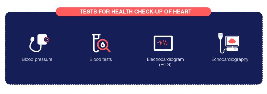 health check-up of Heart