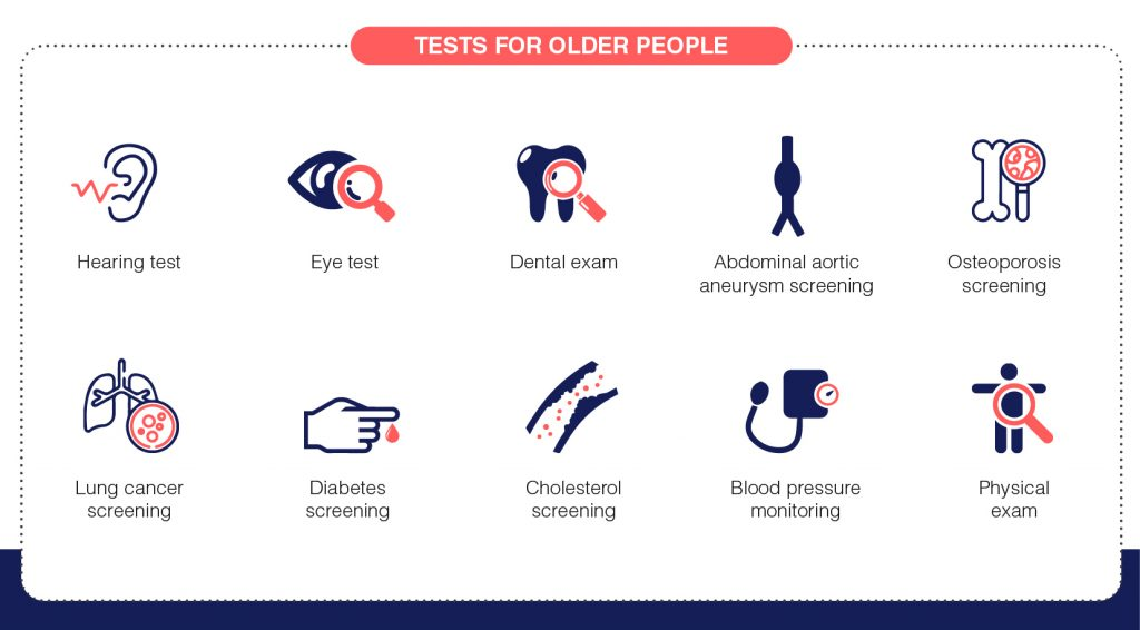Health check-up tests for older people
