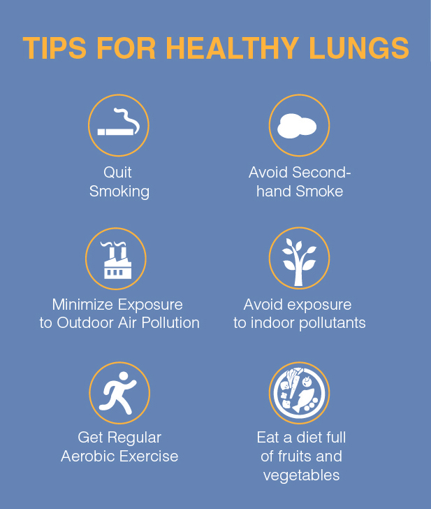 Tips for healthy lungs