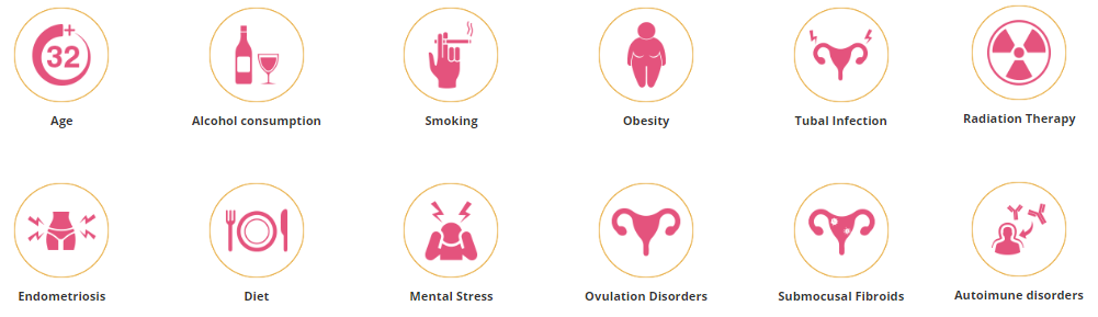 causes-of-infertility-in-women