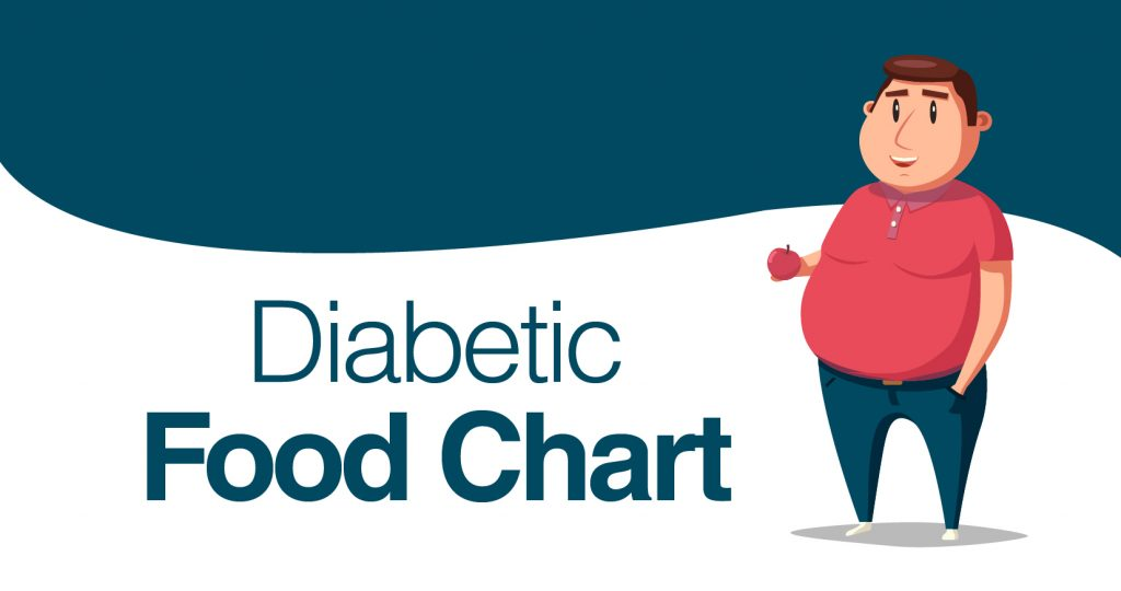 Overview Of Diabetes Types Diet Plan And Food Chart