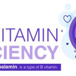 Overview of Vitamin B12 Deficiency