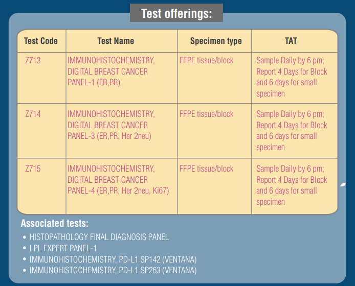 breast-cancer-test-offerings